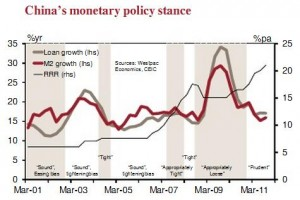 monetary policy australia essay Read this essay on monetary policy come browse our large digital warehouse of free sample essays get the knowledge you need in order to pass your classes and more.