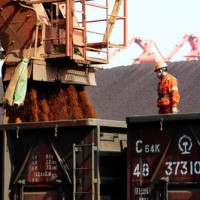 Daily iron ore price update (more supply)