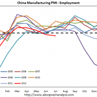 Chinese manufacturing sheds labour