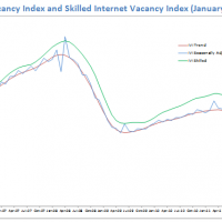 DEEWR Skilled Vacancies smacked again
