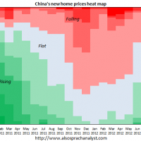 Chinese house prices rise