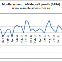 Bank deposit growth holds up in December