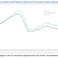 DEEWR Job Vacancy Index falls go on