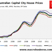 Navigating the house price maze
