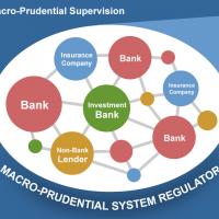 McCrann backs macroprudential