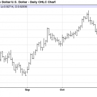 Australian dollar thumped as taper surges