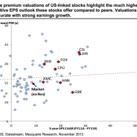 Which US-exposed stocks to buy