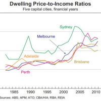 Will house prices flatten and fall in 2014?