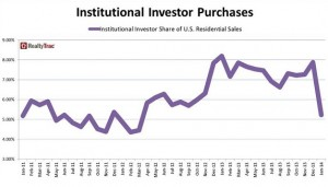 US-homes-institutional-investor-purchases_jan-2014-RealtyTrac