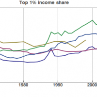 Piketty's wealth tax is real, and it works