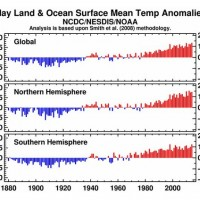 Hottest global May on record