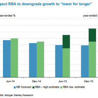 MS: RBA to cut growth outlook tomorrow