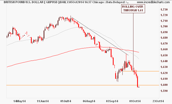 cable daily