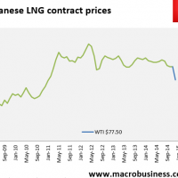Daily LNG price update (Wood Mac sees GLUT)