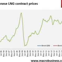 Some hopeful figures for QLD LNG