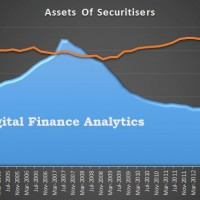 Securitisation rebounds