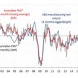 Manufacturing PMI crashes back into recession