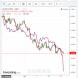Australian dollar, gold smacked