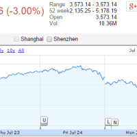 Shanghai opens, crashes (updated)