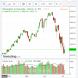 Shanghai struggles despite bailout (updated)