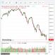 Shanghai opens, crashes 8%