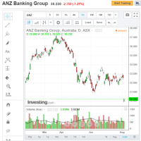 ANZ pounded