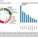IMF warns on emerging market meltdown