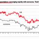 Albert Edwards on the next deflation