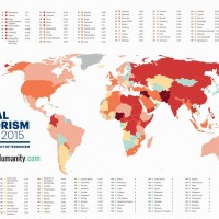 Global terrorism index soars