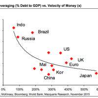 Charting the impact of global peak debt