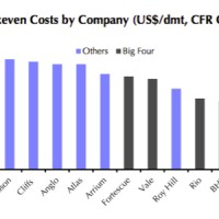Capital Economics is wrong on iron ore (and China)