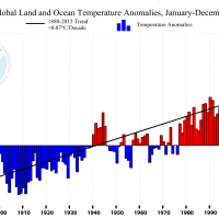 2015 hottest year on record by far