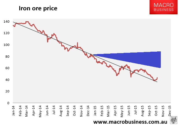 ironore2
