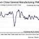 Caixin China PMI falls as well