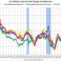 You can relax about inflation, Chris