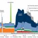 Goldman sees all downside risks in oil