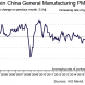 Caixin China PMI stagnant
