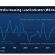Morgan Stanley: Housing glut worst in twenty years