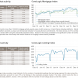 CoreLogic leading mortgage index jumps