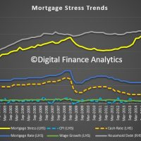 More on rising mortgage stress