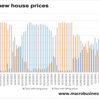 Chinese house prices continue to slow