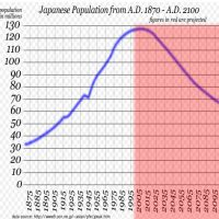 Poor old Japan: Low unemployment, less crowded, cheaper housing