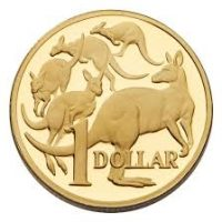 Why the Australian dollar is going to 40 cents