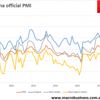 China PMIs hint at looming slowdown