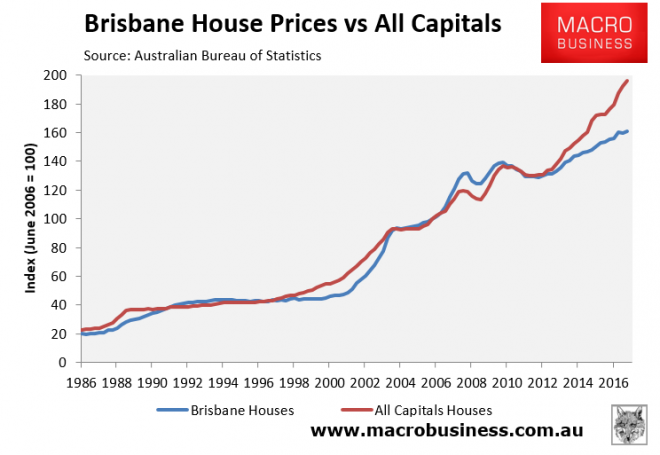 Special report: Brisbane property - good value or value trap