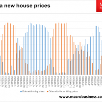 Chinese house prices slow some more