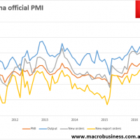 Chinese PMIs hit Winter shut downs
