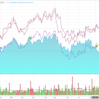 Australian dollar headed for short term pain trade?