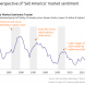 The many reasons for a weak US dollar
