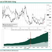 Australian dollar cracks lower with emerging markets